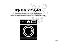 Conde e Carvall: Score! Salas comerciais de Flávio Bolsonaro