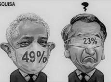Como a esquerda pode ganhar as eleições em um Brasil conservador?