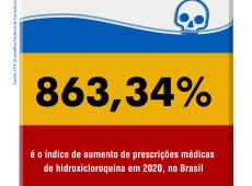 Conde e Carvall: Score! Aumentam as prescrições de hidroxicloroquina