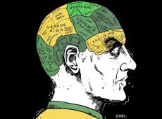 Ideologias: Mentes alienadas pela ignorância