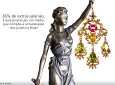 Conde e Carvall: Score! Remuneração dos juízes no Brasil
