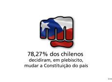 Conde e Carvall: Score! Chile decide mudar Constituição