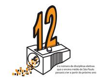 Conde e Carvall: Score! Número de disciplinas eletivas em São Paulo