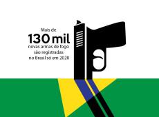 Conde e Carvall: Score! Armas de fogo registradas no Brasil