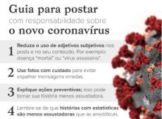 Vítimas do coronavírus são alvos do ódio digital