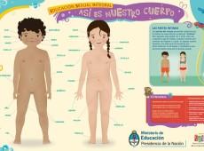 Ainda em discussão no Brasil, educação de gênero é realidade na Argentina desde 2006