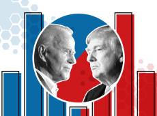 Triunfo conquistado nos EUA não se chama Biden, mas sim a derrota do projeto neofascista