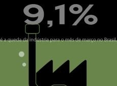 Conde e Carvall: Score! Queda da produtividade industrial brasileira