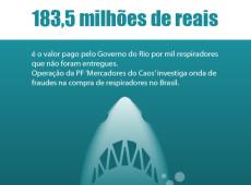 Conde e Carvall: Score! 'Onda' de fraudes na compra de respiradores no Brasil