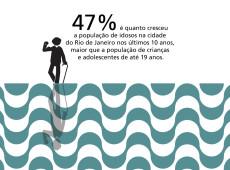 Conde e Carvall: Score! Cresce população de idosos no Rio de Janeiro