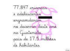Conde e Carvall: Score! Mais de 70 mil crianças da Guatemala engravidaram neste ano